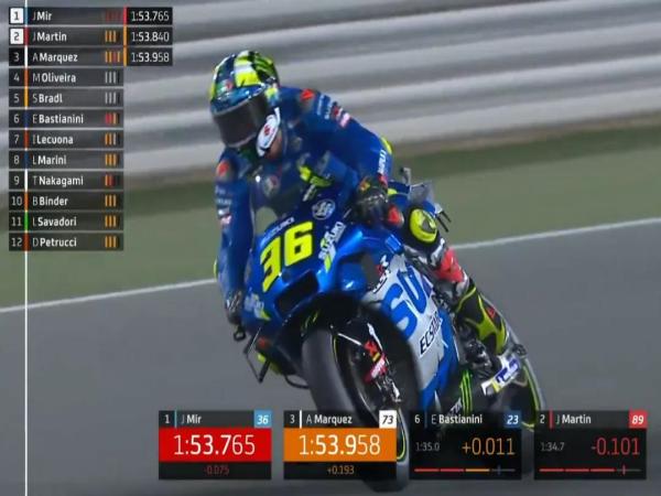 """杜卡迪""""不讲武德"""",雅马哈凯旋高歌―狂侃MotoGP"""